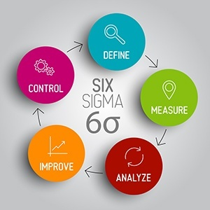 2016_08_24_-_Business_Process_Improvement_-_Six_Sigma_DMAIC.jpg